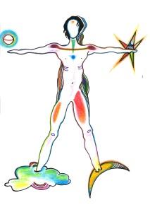 uomo astrologico